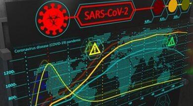 sarscov-covid-global-pandemic-coronavirus-incidence-graph_334678-54